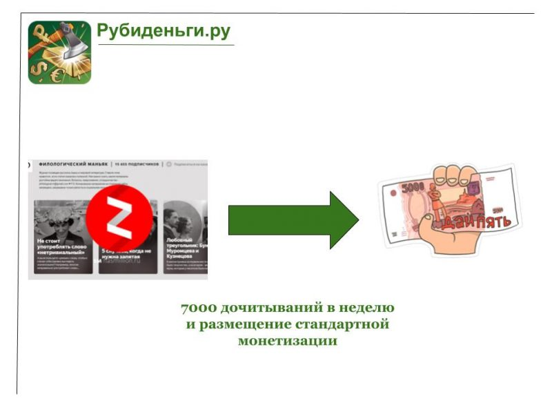 Как заработать на Яндекс-Дзен: мой личный опыт